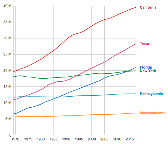 1 1 California Context: Are California's Schools Really