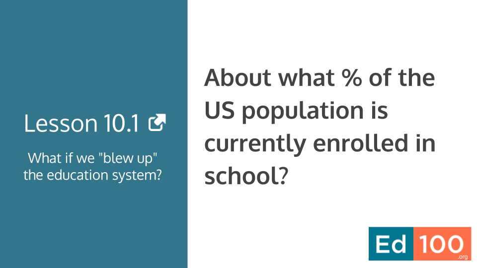 Ed100 Lesson 10.1 - About what percentage of the US population is currently enrolled in school?
