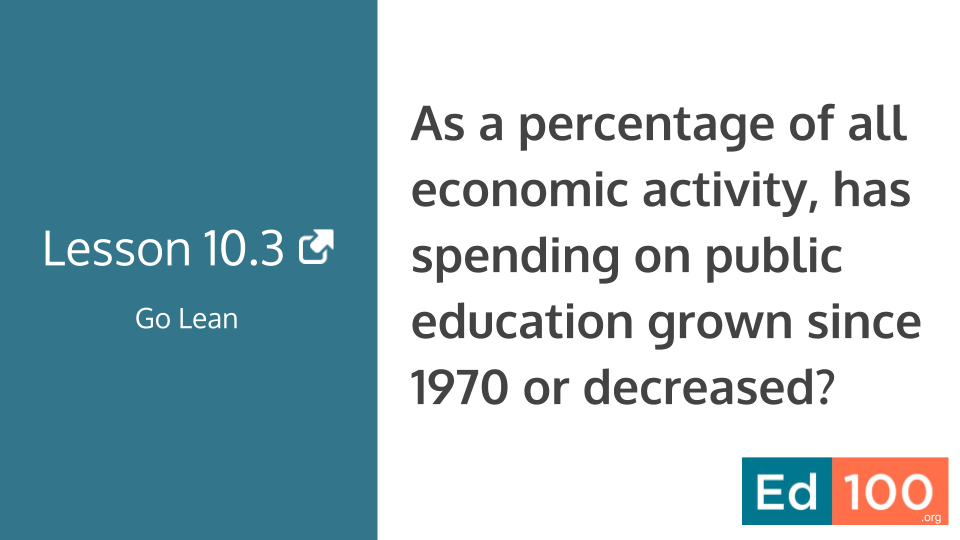 Ed100 Lesson 10.3 - As a percentage of all economic activity, has public spending on education grown since 1970 or decreased?