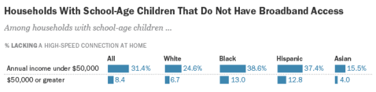 Source: Pew Research Center analysis of 2013 American Community Survey (IPUMS)